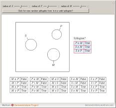 Syllogism Examples Using Venn Diagram 256 Categorical Syllogism Venn Diagrams Manual E Books