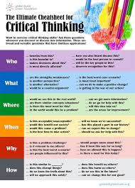 NEW SCHOOL CLASSROOM POSTER   Questions for Building Your Brainpower   Visible ThinkingHigher