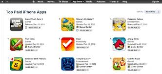 Rip Charts App The App Store And The Scam App Invasion Imore
