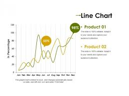 Line Chart Ppt Powerpoint Presentation Professional Clipart
