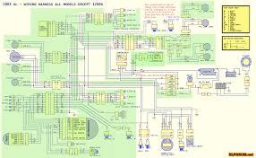 harley davidson sportster wiring diagram boulderrail org Sportster Wiring Diagram 2001 electrical wiring and harley davidson sportster wiring 1999 sportster wiring diagram