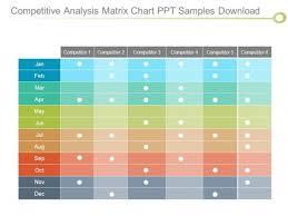 Matrix Chart Powerpoint Competitive Analysis Matrix Chart Ppt Samples Download