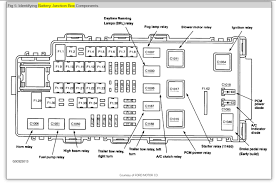 Ford Pats Chart 04 Ford Pats System Wiring Diagram Wiring Library