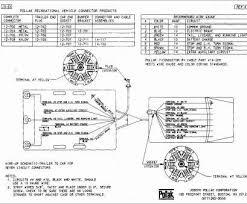 9 nice camper trailer brake wiring diagram ideas quake relief camper trailer brake wiring diagram 7 plug wiring diagram awesome wiring diagram rv 7