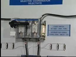 fuse box or circuit breaker wiring diagrams mashups co Circuit Breaker Or Fuse Box fuse box or circuit breaker 97 fuse box for circuit breaker box