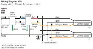 wiring diagram wiring diagram lutron dimmer switch 3 way at with how to install a dimmer switch with 3 wires at 3 Way Dimmer Wiring Diagram
