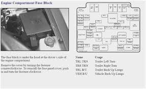 2001 chevy tahoe wiring diagram astonishing 98 chevy tahoe fuse box 2001 chevy tahoe wiring diagram astonishing 98 chevy tahoe fuse box