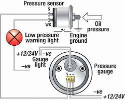 vdo oil pressure sender wiring wiring diagram oil sender wiring wiring diagram val vdo oil pressure switch wiring vdo oil pressure sender wiring