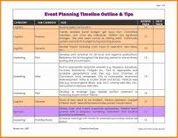 Event Timeline Sample Event Planning Timeline Template 24 Best Idea Business Plan I 4
