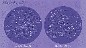 Star Chart Wallpaper