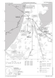 Eham Departure Charts Aip Netherlands Ad 2 Eham Sid 36l 2