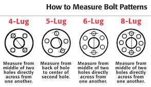 Measuring Bolt Pattern Fascinating How To Measure Rim Bolt Pattern Easily And Effectively