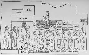 The Behistun relief. Darius I and the position of his inscriptions.... |  Download Scientific Diagram