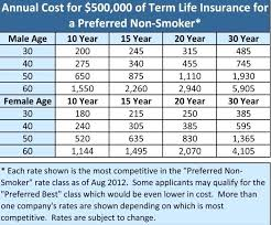 life insurance quotes comparison also life insurance quote comparison impressive life insurance comparison quotes quotes