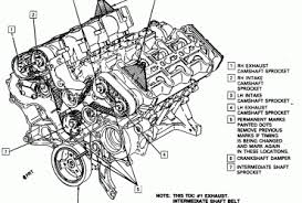 wiring diagram for chevy venture 2004 the wiring diagram 2004 chevrolet tahoe starter diagram 2004 image about wiring diagram