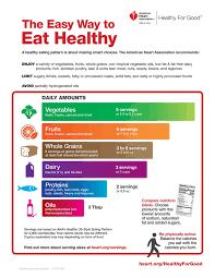 Blood Pressure Levels Chart Chart For High Blood Pressure American Heart Association