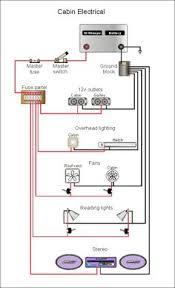 wiring lots of drawings boating pinterest drawings 7 way trailer plug wiring diagram gmc at 5th Wheel Wiring Diagrams