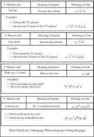 120 Common Phrasal Verbs Urdu List With Examples