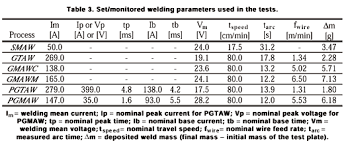 A Quality And Cost Approach For Welding Process Selection