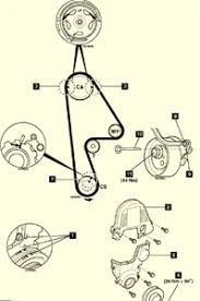 Honda Civic 4hg1 timing marks Questions & Answers (with Pictures ...