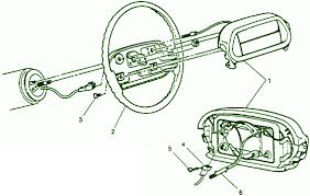 94 chevy astro airbag fuse box diagram circuit wiring diagrams 94 chevy astro airbag fuse box diagram