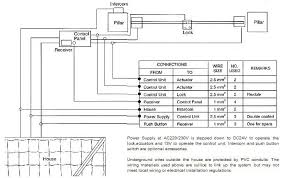 wiring diagram for automatic gates images auto gate swing swing gate wiring diagram