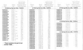 Micron To Mm Chart Micron To Grit Conversion