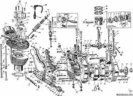 royal enfield bullet 350 wiring diagram images royal enfield wiring diagram royal enfield bullet 500