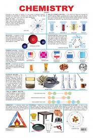 Educational Chart Series Chemistry