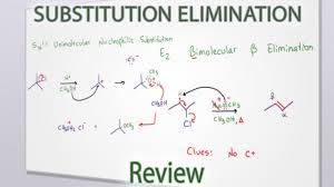 Sn1 Sn2 E1 E2 Reaction Mechanism Overview