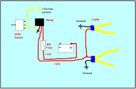 wiring diagram for fog lights the wiring diagram diy fog light install and wiring honda civic forum wiring diagram