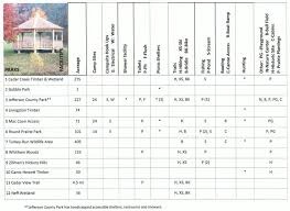 Jefferson Health Chart Home Page Jefferson County Conservation Board
