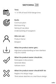 Ui Ux Design Wireframes Ui Ux Design Deliverables Checklist Mobidev