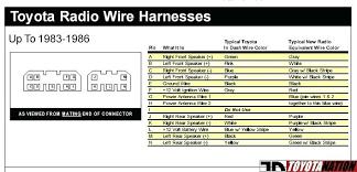toyota stereo wiring diagram malochicolove com toyota stereo wiring diagram radio wiring schematic wiring diagram data mustang wiring harness stereo wiring harness