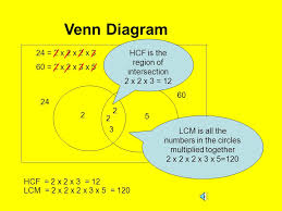Lcm Venn Diagram Use Of Venn Diagrams To Find The Hcf And Lcm Ppt Video