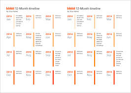 calendar for the month of may 8 calendar timeline templates free sample example format