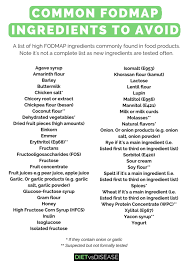 Low Fructose Food Chart Common High Fodmap Ingredients To Avoid Download Pdf