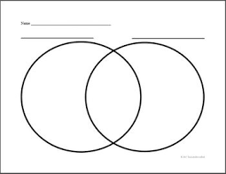 Comparison Venn Diagram Blank Venn Diagram Comparison And Contrast Chart