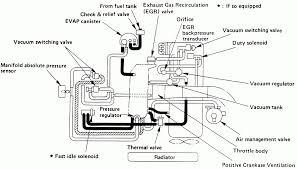 2001 isuzu rodeo engine diagram isuzu schematics and wiring 2001 isuzu trooper transmission wiring diagram 2001 isuzu rodeo engine diagram isuzu schematics and wiring diagrams for 2000 isuzu rodeo