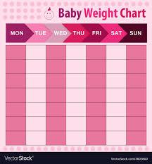 Free Weight Chart Baby Weight Chart