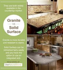granite vs solid surface countertops what is the