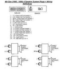 2004 nissan maxima radio wiring 2004 image wiring 1995 nissan maxima bose radio wiring diagram images on 2004 nissan maxima radio wiring