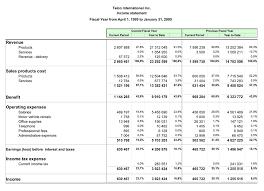 financial statement financial statements g2 logiciels