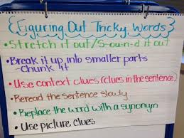 Subject And Verb Agreement Anchor Chart Subject Verb Agreement Classroom Games Resume Maker