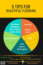 home construction in kerala 5 flooring tips