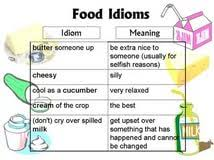 english essay idioms using idioms in essays teacher nuha s english blog