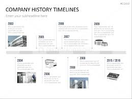 Powerpoint History Powerpoint Timeline Template For Company Histories
