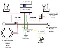 car amp wiring diagram car application diagrams amplifier wiring car amp wiring diagram medium size of car amplifier wiring diagram installation your for instrument problem car amp wiring diagram