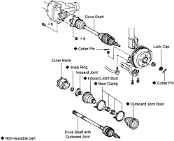 Repair guides manual transmission halfshaft 1 exploded view of the mon 4wd front driveshaft ponents