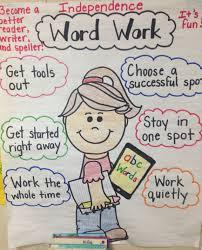 Daily 5 Anchor Charts 2nd Grade Word Work Anchor Chart Daily 5 Kindergarten Anchor Charts